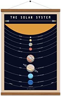 Solar System Poster Outer Space Planets Educational Decor Printed on Canvas Scroll Wood Hanger Painting15.7 x 27 inch (with Frame)