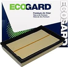 ECOGARD XA5786 Premium Engine Air Filter Fits Lexus LS460 4.6L 2007-2017, ES300h 2.5L HYBRID 2013-2018, HS250h 2.4L HYBRID 2010-2012, LS600h 5.0L HYBRID 2008-2016 | Toyota RAV4 2.5L 2013-2018