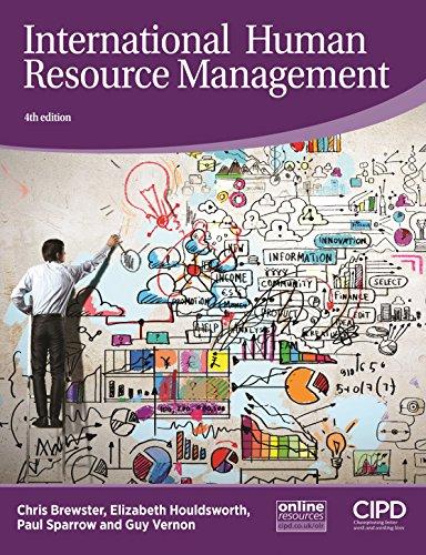 International Human Resource Management (Cipd)