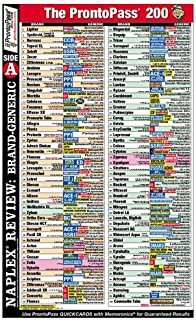 ProntoPass Naplex Review Top 200 Brand/Generic Drugs Poster