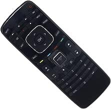 Ceybo Original TV Remote Control Compatible with VIZIO E320VL Television