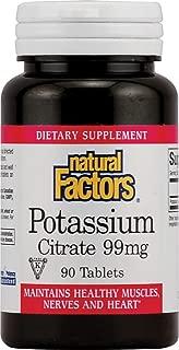 Natural Factors Potassium Citrate 99mg 90 tablets