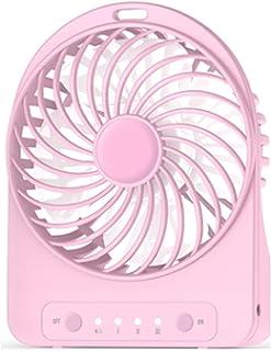 JULABO Durable Ventilateur de Table Domestique avec Ventilateur de Table USB à 3 Vitesses avec réglage du Vent Pratique (C...