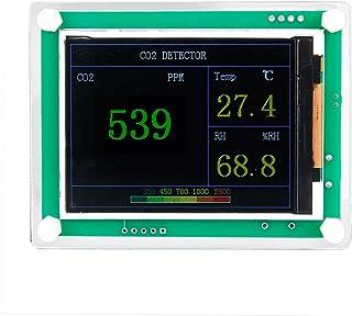 Rocomoco CO2モニター 温度 湿度 室内 車内 2.8インチスクリーン 二酸化炭素濃度計 測定器具