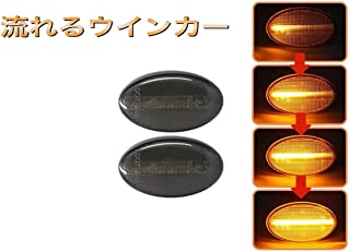 スバル  インプレッサ  GD2  GD3  GD9  GDA  GDB  GDC  GDD  インプレッサスポーツワゴン  GG2 GG3 GG9 GGA GGB  インプレッサWRX  GD9  GDA  GDB  NA NB NB-R S...