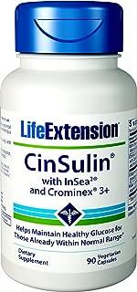 life extension cinsulin