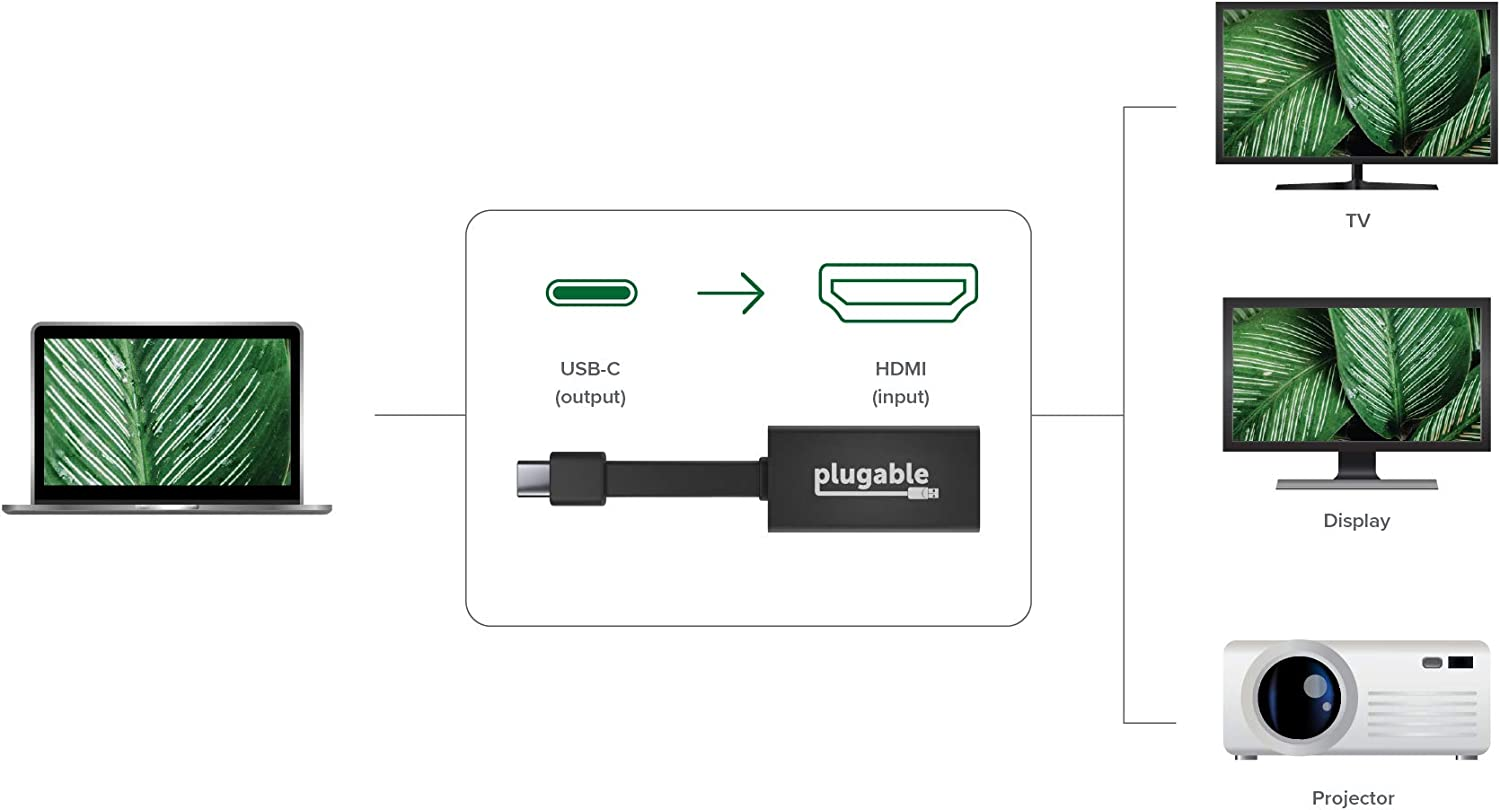 Plugable USB C to HDMI Adapter 4K 30Hz, Thunderbolt 3 to HDMI Adapter Compatible with MacBook Pro, Windows, Chromebooks, 2018+ iPad Pro, Dell XPS, Thunderbolt 3 Ports and More