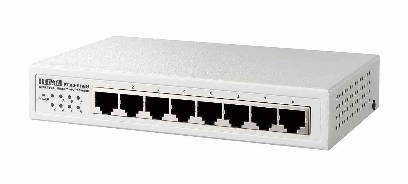 I-O DATA ジャンボフレーム対応のギガビットレイヤー2スイッチングハブ ETG4-SH8N