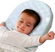 Results for baby reflux pillow