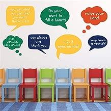 Best speech room rules Reviews
