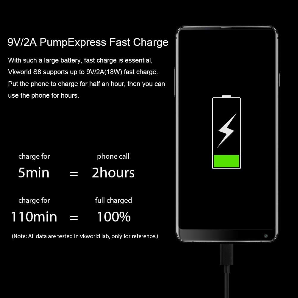 Teléfono EU, vkworld S8 5.99 FHD Pantalla Completa, 4 G ...