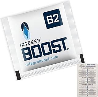 Integra Boost Medium 8 Gram Humidity Packet 62% - Bulk 100 Pack + Twin Canaries Chart