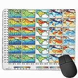 CGMYYXG Alfombrilla de ratón Química atmosférica y Mapa físico Rectángulo Juego de Goma Antideslizante Alfombrilla de ratón Bordes cosidos Alfombrilla de ratón