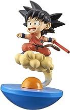 Son Goku (Kid) & Flying Nimbus: ~3.1