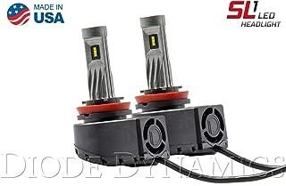 H9 SL1 Cool White LED Headlight Bulbs (pair)