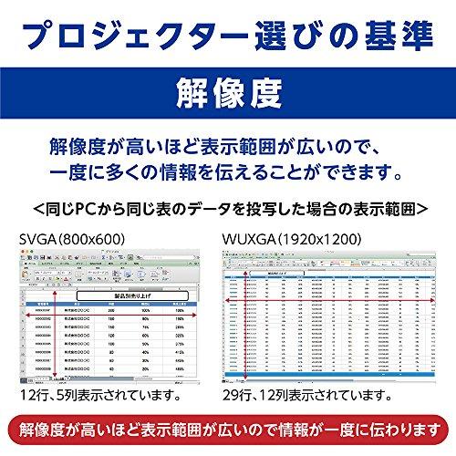 【旧モデル】エプソンビジネスプロジェクター/液晶/3300lm/WXGA/2.5kgEB-W05