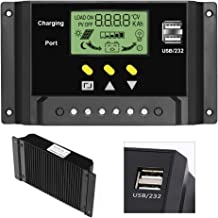 ALLPOWERS 30A Solar Charger Controller 12V/24V Solar Panel Battery Intelligent Regulator with Dual USB Ports, LCD Display