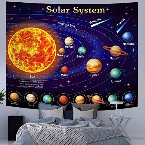Tapiz Colgante de Pared de Sistema Solar Tapiz de Pared de Espacio Exterior Decoración de Habitación de Galaxia Arte Naturaleza Educativa de Galaxia Sistema Solar (59,1 x 51,2 Pulgadas)
