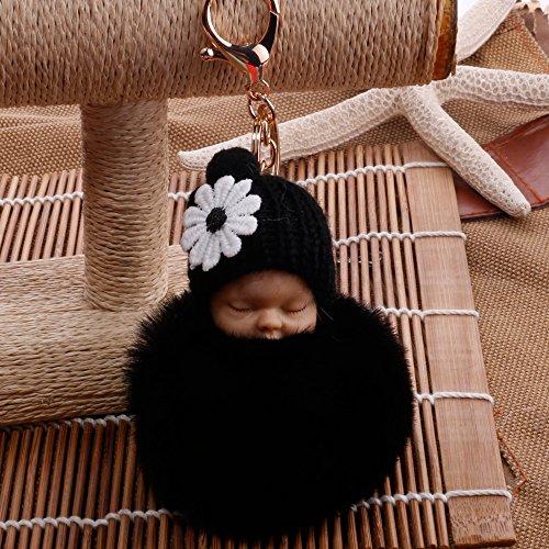 ARMAC Llavero de muñeca de imitación de piel de conejo con colgante de bola de adorno para coche, regalo (negro)