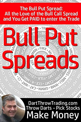 The Bull Put Spread Strategy | How to Become an Options Trader: All the Love of the Bull Call Spread and You Get Paid to Enter the Trade.