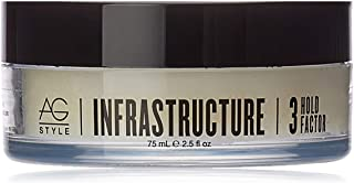 AG Hair Style Infrastructure Structurizing Pomade, 2.5 Fl Oz