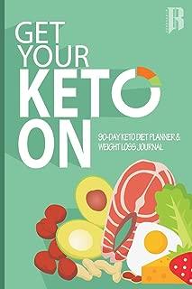 Best dairy free keto diet Reviews