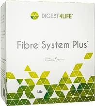 Best fibre system plus Reviews