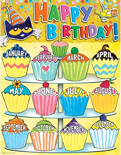Edupress Happy Birthday Chart