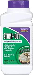 Bonide 272 1 Lb Granules Stump-Out® (2pack)