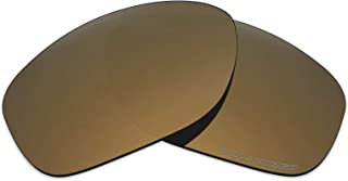 Mryok Replacement Lenses for Oakley Pit Bull - Options