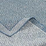Pergamon Hampton - Alfombra de Interior y Exterior - Doble Cara -Tejido Llano - Azul Mezclado - 5 tamaños