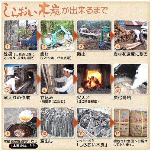 大西林業『しらおい木炭6kg』