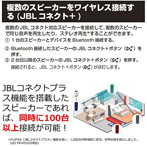 JBL『FLIP4BluetoothスピーカーJBLFLIP4』