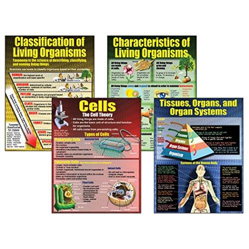 McDonald Publishing Living Organisms Teaching Poster Set