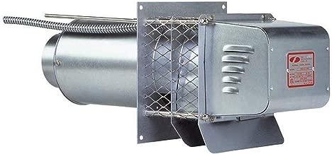 Best power vent furnace Reviews