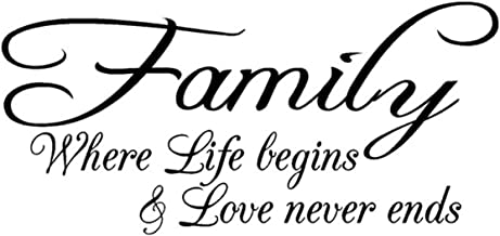Best real family quotes Reviews