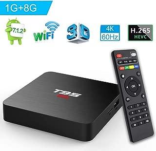 Android Box, TUREWELL T95 S2 Android 7.1 TV Box Amlogic S905W 1GB RAM 8GB ROM Quad core 64 Bits 2.4GHz WiFi Smart TV Box 4K Media Player