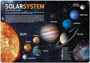 Solar System Desk Mat Blotter, Desk Pad 14