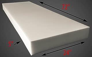 luvfabrics Foam Sheet, Medium Density
