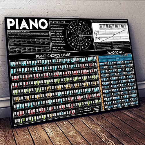 Piano Knowledge Piano Chords Chart Piano Scales Writing Chords to A Song The Circle of Fifths Horizontal Poster or Canvas Wall Art Farmhouse Sign Birthday Wedding Housewarming Gift