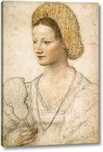 Portrait of a Young Woman with Fan by Bernardino Luini - 7