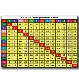 nr Mathematik-Multiplikationstabelle Benutzerdefinierte