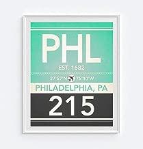 philadelphia coordinates