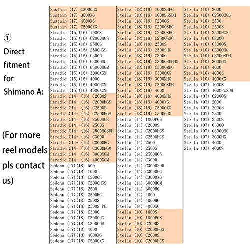 Shimano Ultegra C2000S FB Spinnrolle