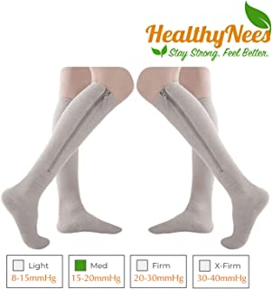 Best closed toe compression socks Reviews