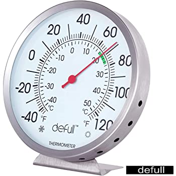 Indoor// Outdoor Thermometer Plastic Large Numbers 15.5 inches  New