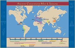 ancient civilizations timeline