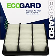 Best hyundai elantra 2017 cabin air filter Reviews