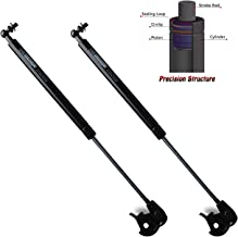 Beneges 2PCs Hood Lift Supports Compatible with 1990-1997 Toyota Land Cruiser, 1996-1997 Lexus LX450 Front Hood Gas Spring Shocks Struts SG329006, PM2006
