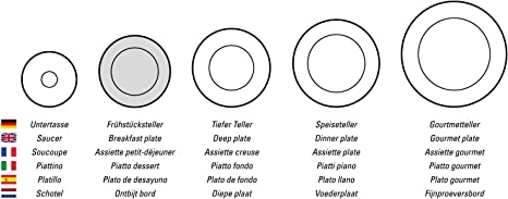 White//Multicolored Villeroy /& Boch 1013622660 Twist Alea Caro Bread /& Butter Plate 6.5 in